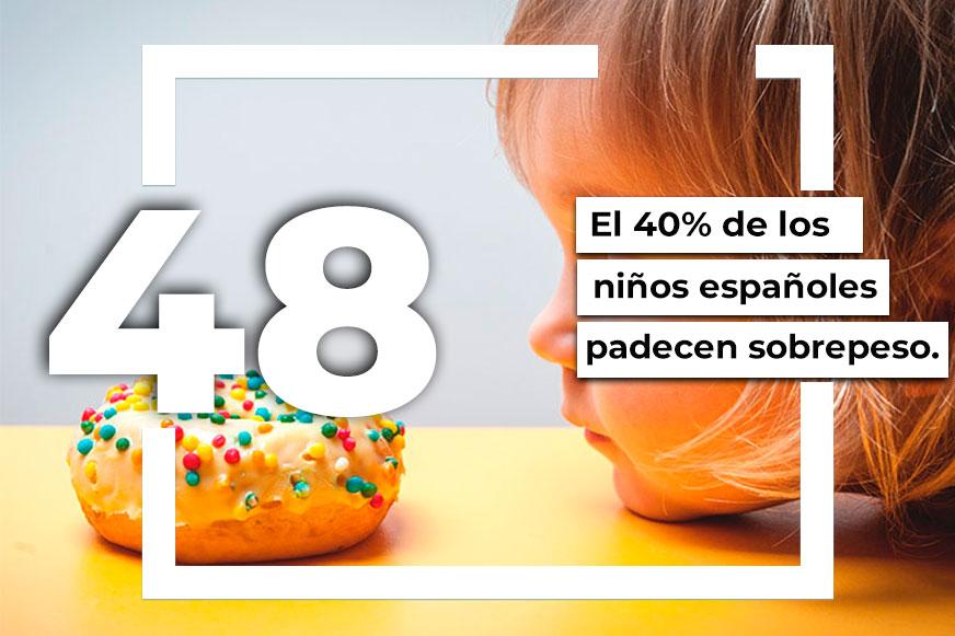 artículo sobre la obesidad infantil